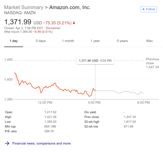 Screenshot-2018-4-2 amazon stocks today - Google Search